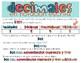 Tarjetas Decimales en Notación Escrita 5.nbt.3