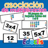 Tarjetas de asociación para la multiplicación 1. Tablas del 1 al 5.