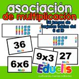 Tarjetas de asociación para la multiplicación 2. Tablas de