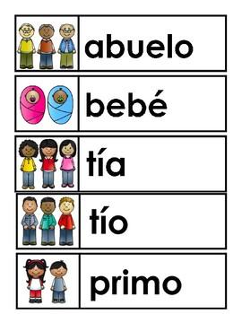 Tarjetas de vocabulario miembros de familia/family members cards
