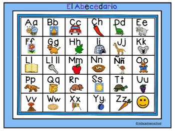 Tarjetas del Abecedario- Borde Azul