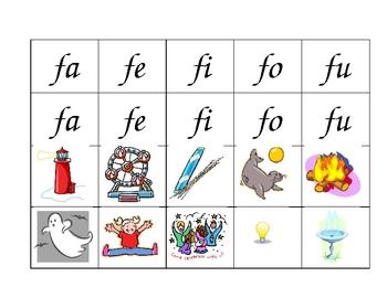 Tarjetas foneticas de silabas