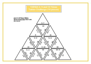 Tarsia 2, 5 and 10 Times Tables Challenge