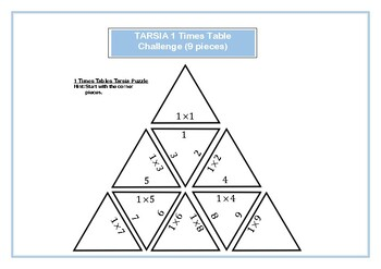 Tarsia Differentiated 1 Times Tables Challenge