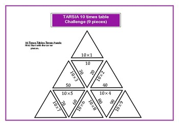 Tarsia Differentiated 10 Times Tables Challenge