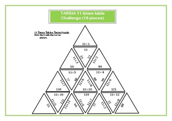 Tarsia Differentiated 11 Times Table Challenge