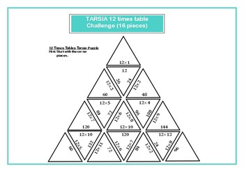Tarsia Differentiated 12 Times Tables Challenge