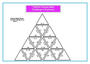 Tarsia Differentiated 4 Times Table Challenge