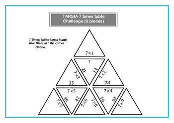 Tarsia Differentiated 7 Times Table Challenge