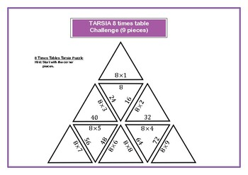 Tarsia Differentiated 8 Times Table Challenge