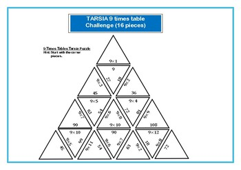 Tarsia Differentiated 9 Times Table Challenge