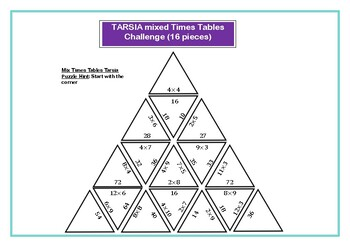 Tarsia Mixed Times Table Challenge