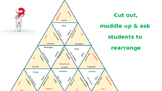Tarsia puzzle on food, transport and past tense in French