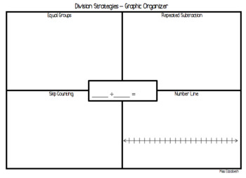Task Analyses and Graphic Organizers for Multiplication and Division Strategies