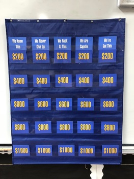 Task Card Jeopardy Covers