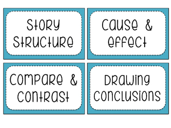 Task Card Labels for ELA and Math