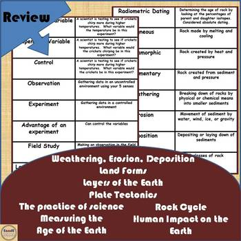 Task Card Science Review- Middle School