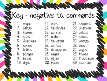 Task Card Set - Negative Tú Commands (Fill in Blank Version)