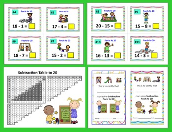 Summer Math: Task Cards-Subtraction Facts from 11 to 20 - Two Sets- 60 per set