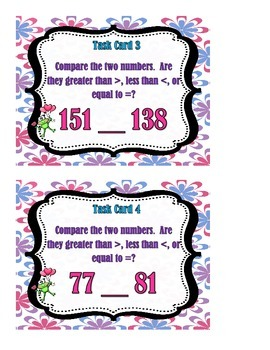 Compare the Two Numbers - Task Cards