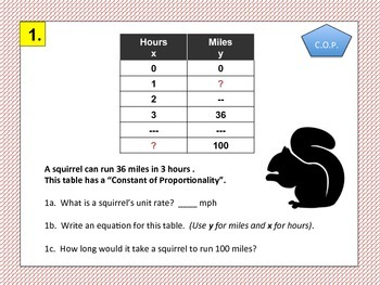 TASK CARDS: Constant of Proportionality (aka Unit Rate)