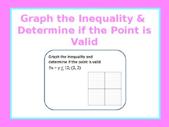 Task Cards: Determine if the point fits the Inequality