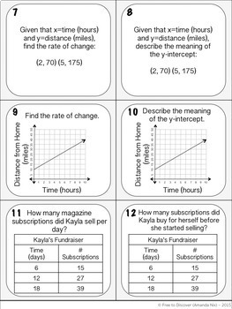 Rate of Change and Initial Value Activity - Task Cards