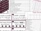 Task Cards:Divisibility, Factors/Multiples, Prime numbers/factorization, LCM/GCF
