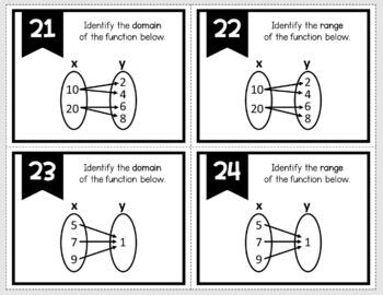 Task Cards (Domain and Range)