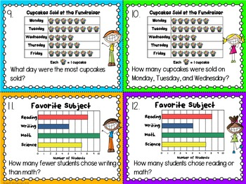 Task Cards: Grinning about Graphs Pictographs and Bar Graphs BUNDLE