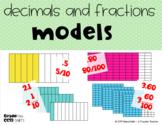 Model Fractions and Decimals Task Cards 5.nbt.1