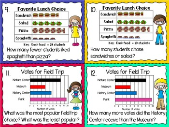 Task Cards: More Grinning about Graphs Pictographs and Bar Graphs