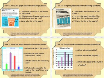 Task Cards Reading Graphs: Line Graphs, Bar Graphs, and Pie Chart: Revised