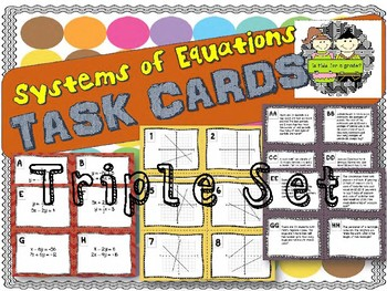 Task Cards: System of Equations - Graphs, Equations, Word Problems