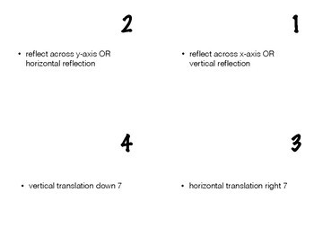 Task Cards: Transformations of the Quadratic Parent Function