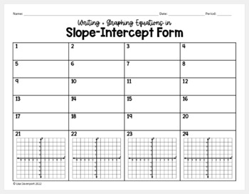 Writing Linear Equations in Slope-Intercept Form (Task Cards)