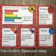 Task Cards Picture Graphs Bar Graphs Line Plots & Tables to Organize Data Bundle