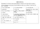 Chemistry - Atoms, Compound Naming and Chemical Reactions Task Cards Activity