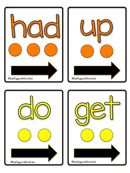 Task Cards for Tapping out, Blending, and Reading CVC words and Sight Words