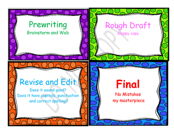 Task Cards for the Writing Process
