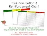 Task Completion Behavior Chart