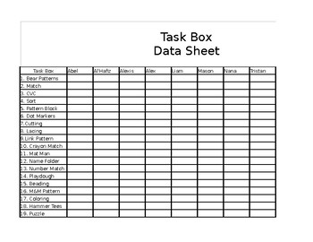 Task Data (Corresponds with Task Boxes)