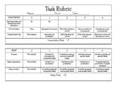 Task Rubric