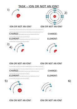 Task Sheet - Ion or not an Ion