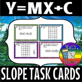 Task cards -slope