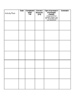 Speech Therapy-Task completion data sheet