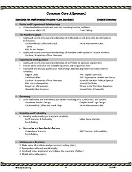 TaskMasters! - Performance Tasks for High Ability Middle School Students - Math