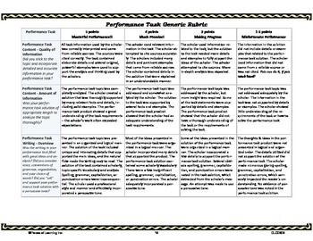 TaskMasters! - Performance Tasks for High Ability Middle School Students - SS