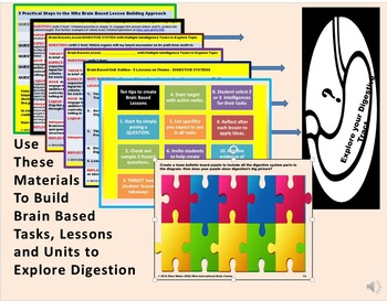 Tasks, Lessons, Tests and Unit Outlines for Digestive Tract