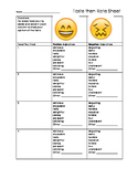 Taste Then Rate Sheet Using Adjectives